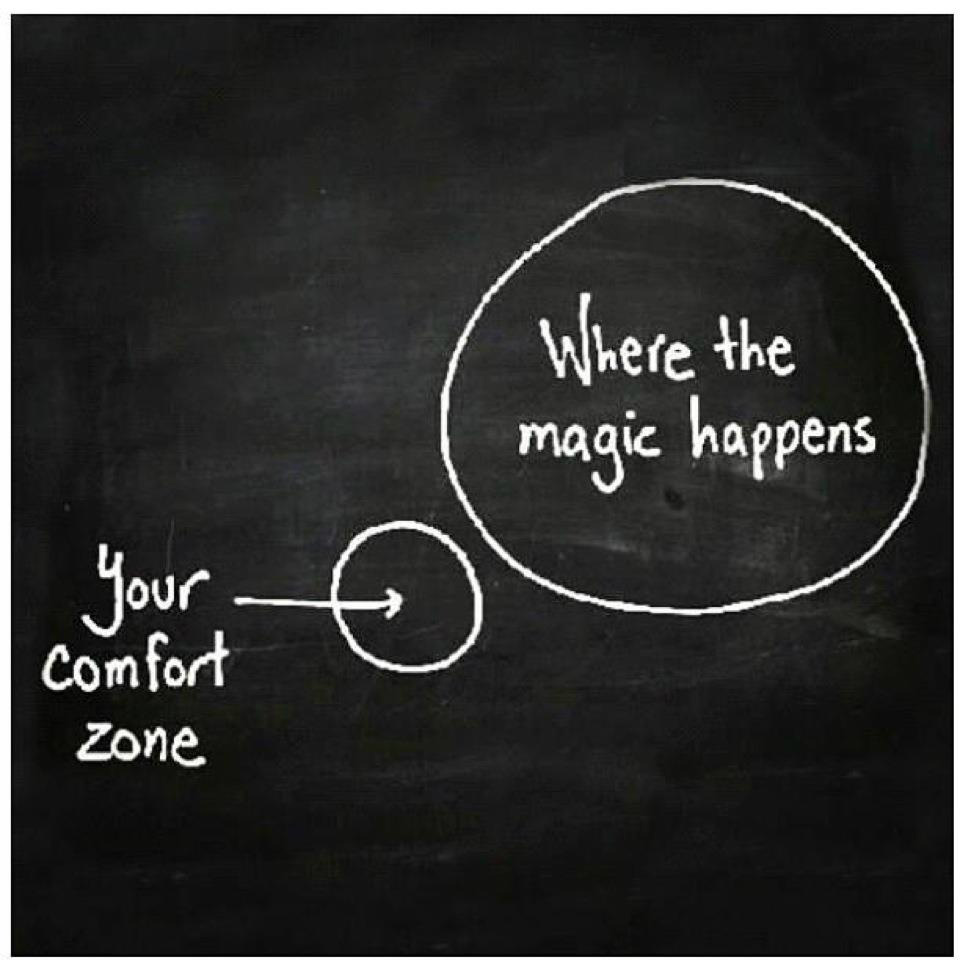 Take a leap of faith in 2014 a k wanderlusts for Confort zone